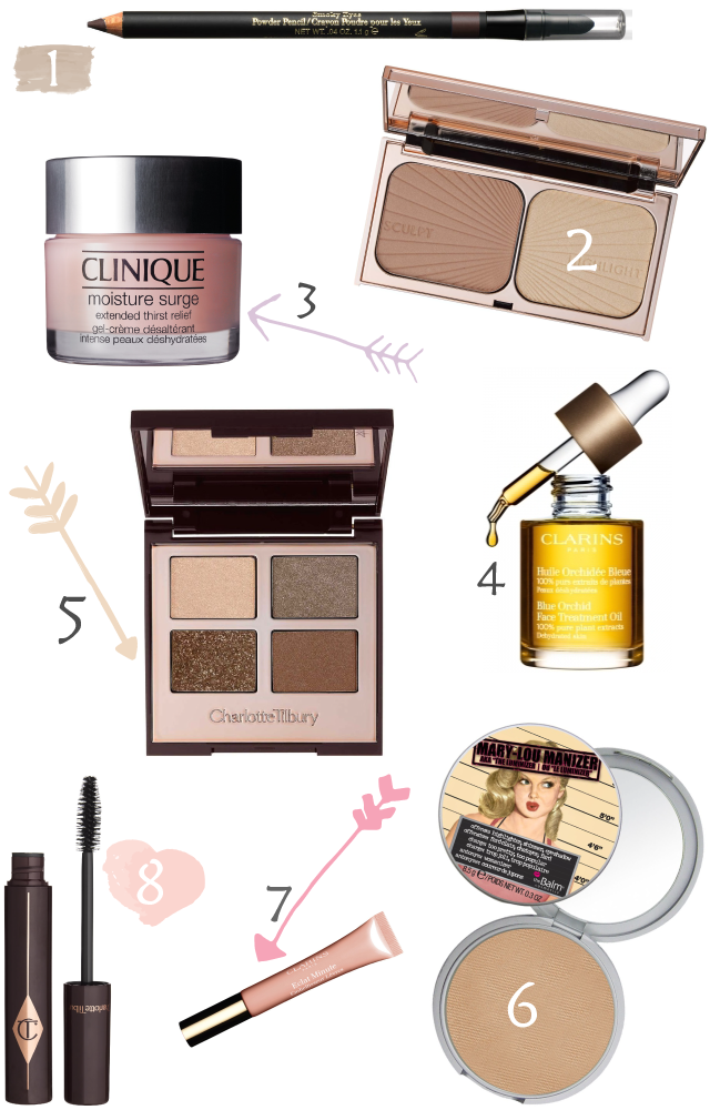 Beautyhippie Beauty Wishlist